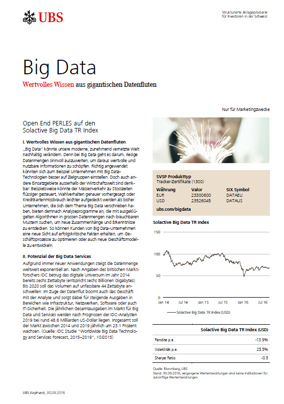 Open End PERLES auf den Solactive Big Data Total Return Index Factsheet
